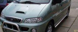 maglownica do Hyundai H200